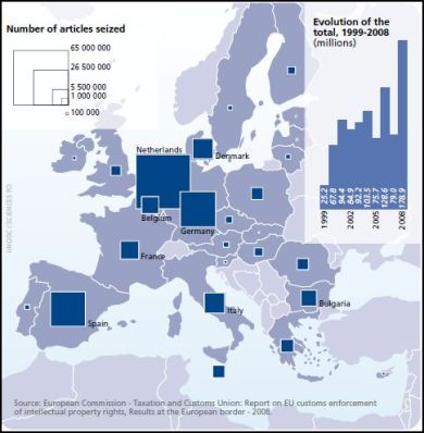 COUNTERFEIT GOODS SEIZED IN THE EUROPEAN UNION 2008